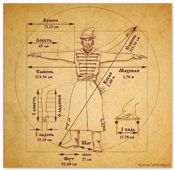 Славяно-Арийские Веды Древние единицы измерений длины и времени ???? Группа Процветай, Русь